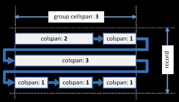 MultiRow Intro (Angular 2) | Wijmo